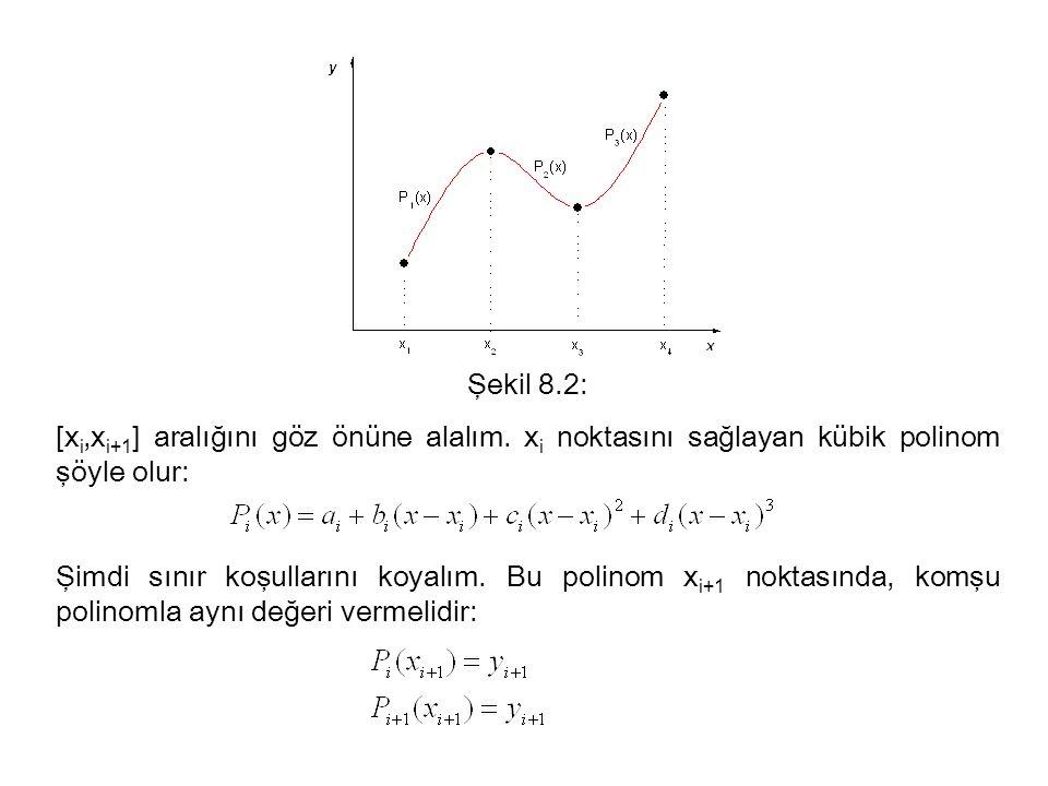 Şekil 8.2: [xi,xi+1] aralığını göz önüne alalım. xi noktasını sağlayan kübik polinom şöyle olur: